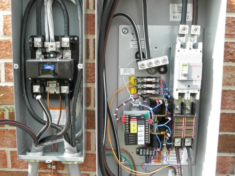 Generator Installation22